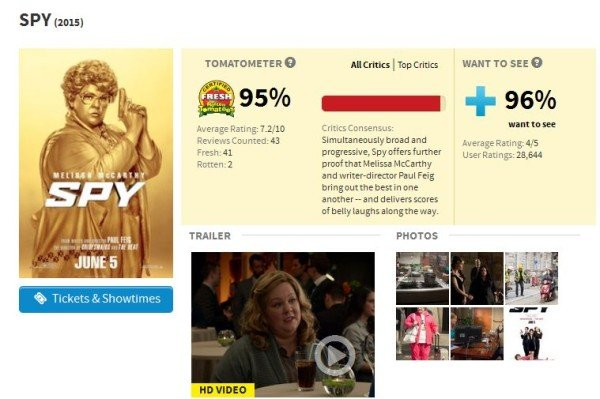 Spy(2015) - Rotten Tomatoes